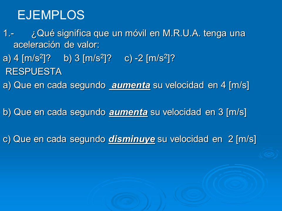 EJEMPLOS 1.- ¿Qué significa que un móvil en M.R.U.A. tenga una aceleración de valor: a) 4 [m/s2] b) 3 [m/s2] c) -2 [m/s2]